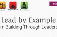 Lead by Example Team-Building Through Leadership