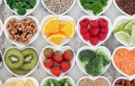 DASH Diet Best Overall Eating Plan